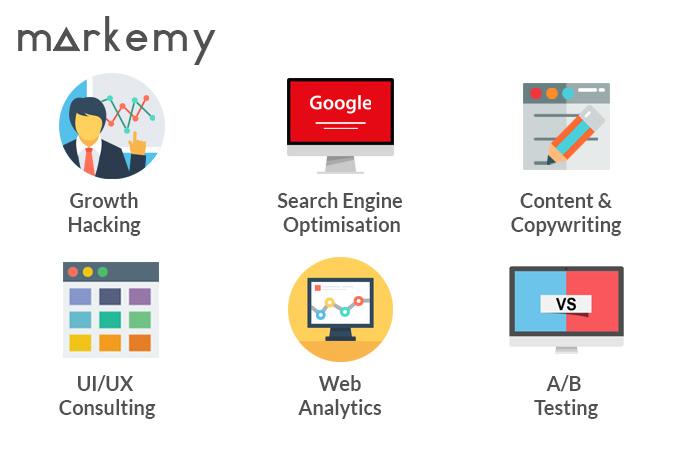 Markemy Digital Marketing Services Suite